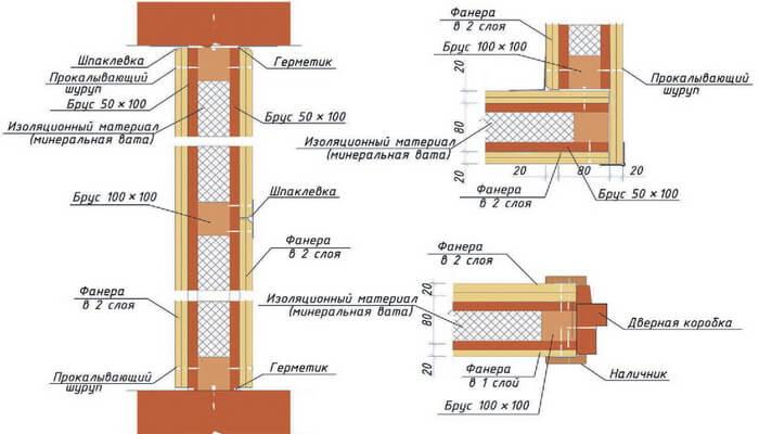 Как сделать перегородку из деревянному каркасу 767