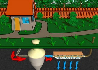 Как работает автономная канализация